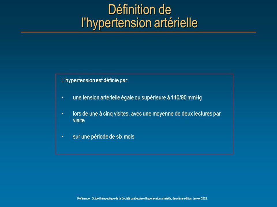 Définition de l hypertension artérielle