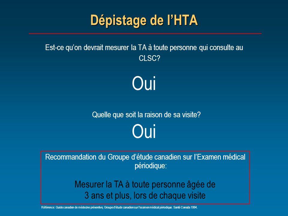 Oui Oui Dépistage de l'HTA Mesurer la TA à toute personne âgée de