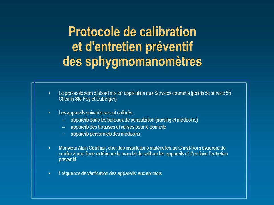 Protocole de calibration et d entretien préventif des sphygmomanomètres
