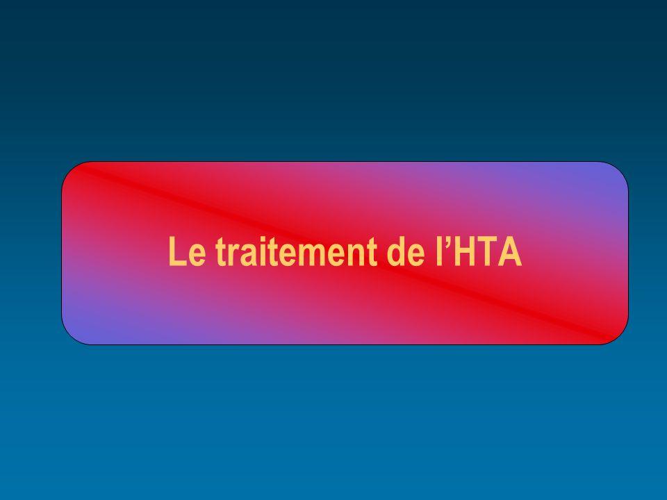 Le traitement de l'HTA