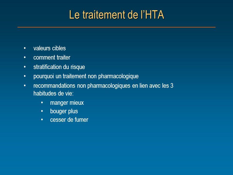 Le traitement de l'HTA valeurs cibles comment traiter