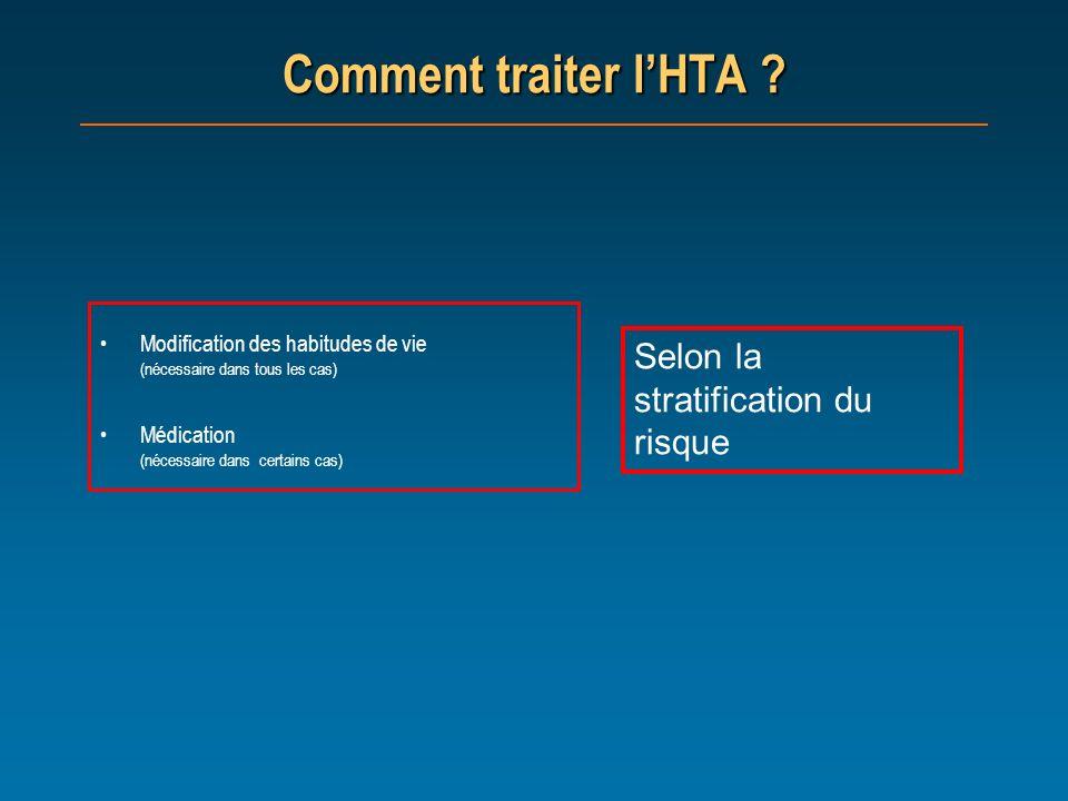 Comment traiter l'HTA Selon la stratification du risque