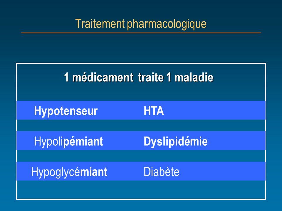 1 médicament traite 1 maladie