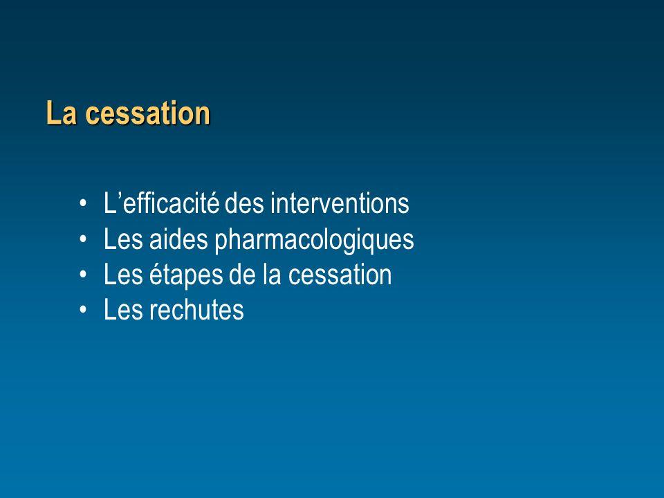 La cessation L'efficacité des interventions Les aides pharmacologiques
