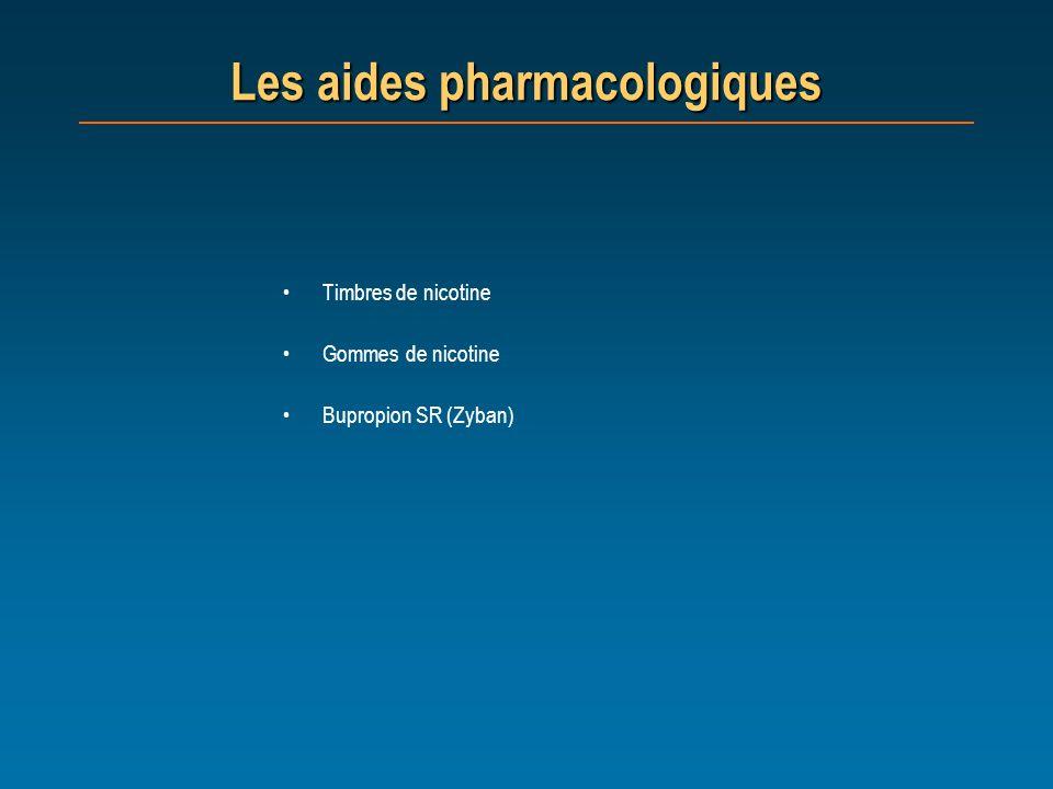 Les aides pharmacologiques
