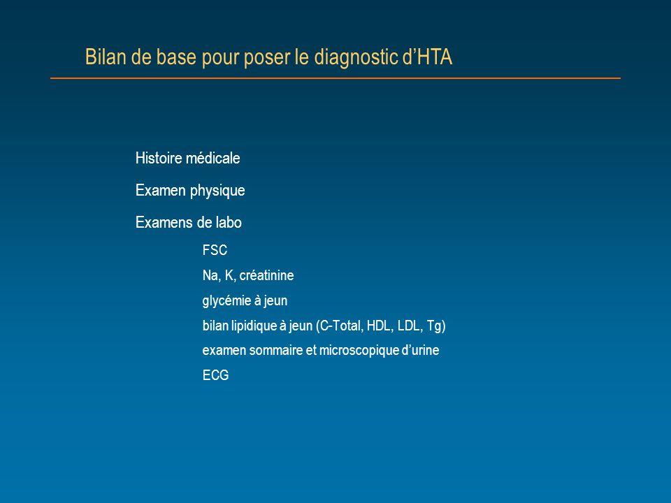 Bilan de base pour poser le diagnostic d'HTA