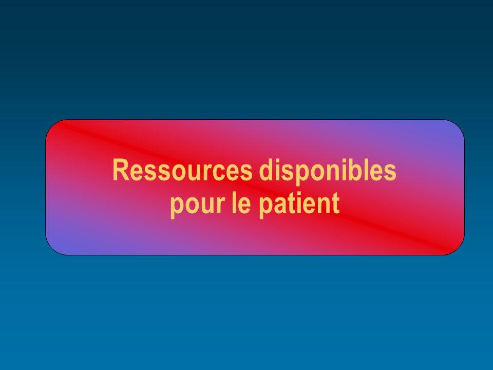 Ressources disponibles pour le patient