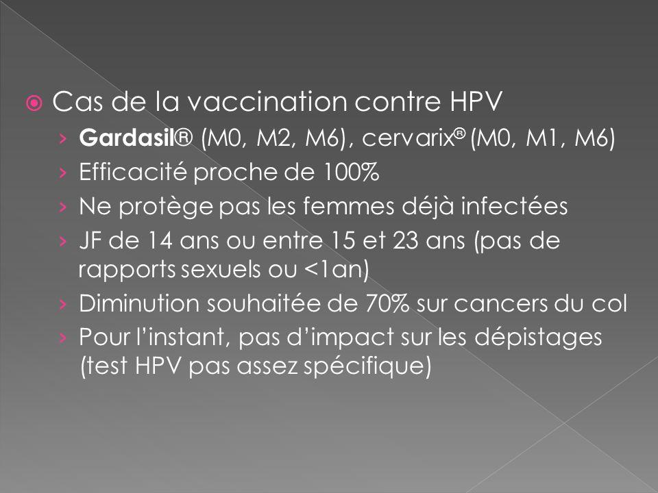 Cas de la vaccination contre HPV