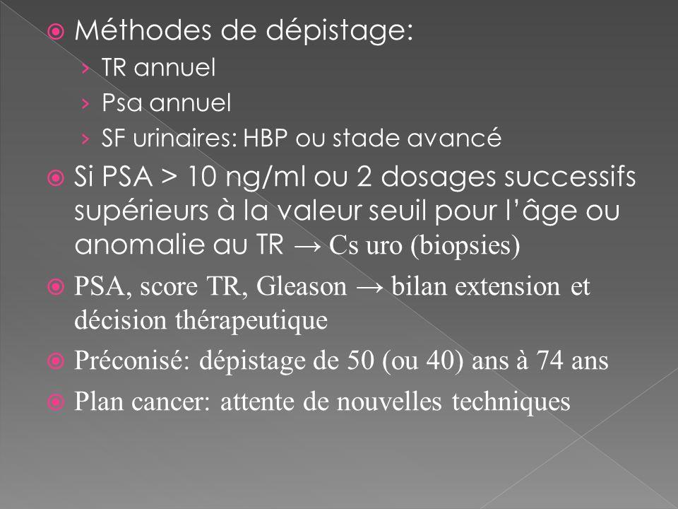 Méthodes de dépistage: