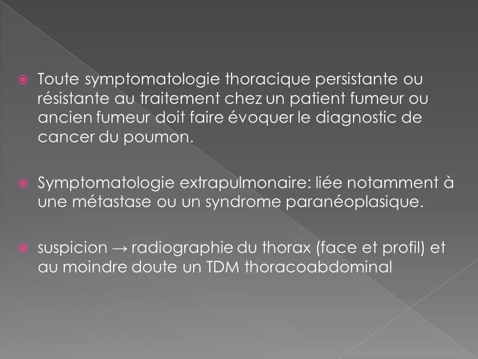 Toute symptomatologie thoracique persistante ou résistante au traitement chez un patient fumeur ou ancien fumeur doit faire évoquer le diagnostic de cancer du poumon.