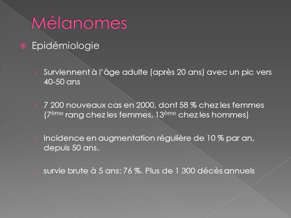 Mélanomes Epidémiologie
