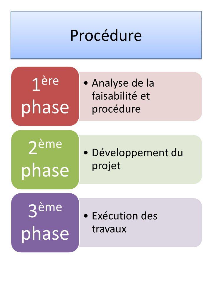 Procédure 1ère phase Analyse de la faisabilité et procédure 2ème phase