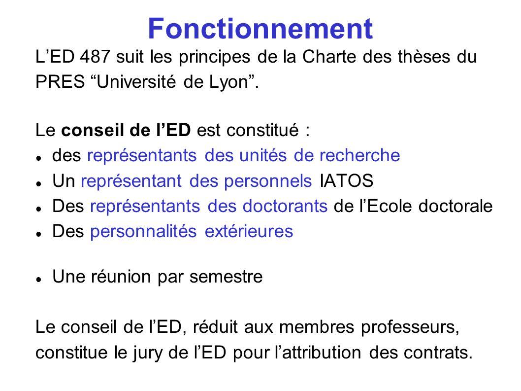 Fonctionnement L'ED 487 suit les principes de la Charte des thèses du