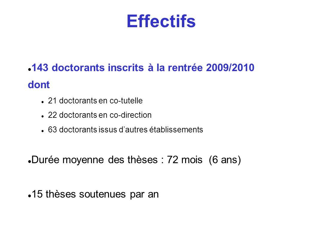 Effectifs 143 doctorants inscrits à la rentrée 2009/2010 dont