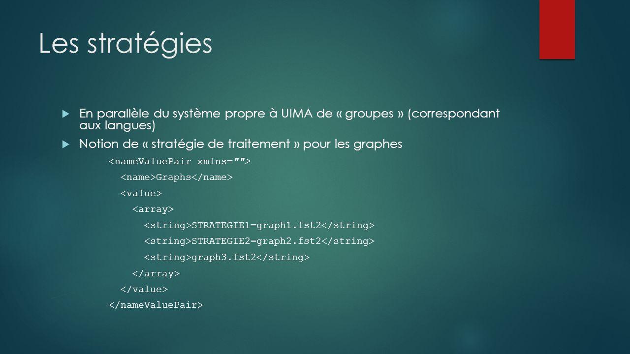 Les stratégies En parallèle du système propre à UIMA de « groupes » (correspondant aux langues)