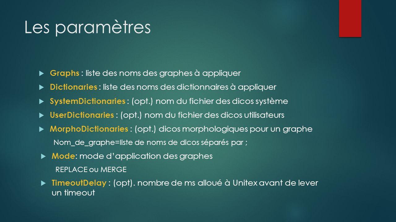 Les paramètres Graphs : liste des noms des graphes à appliquer