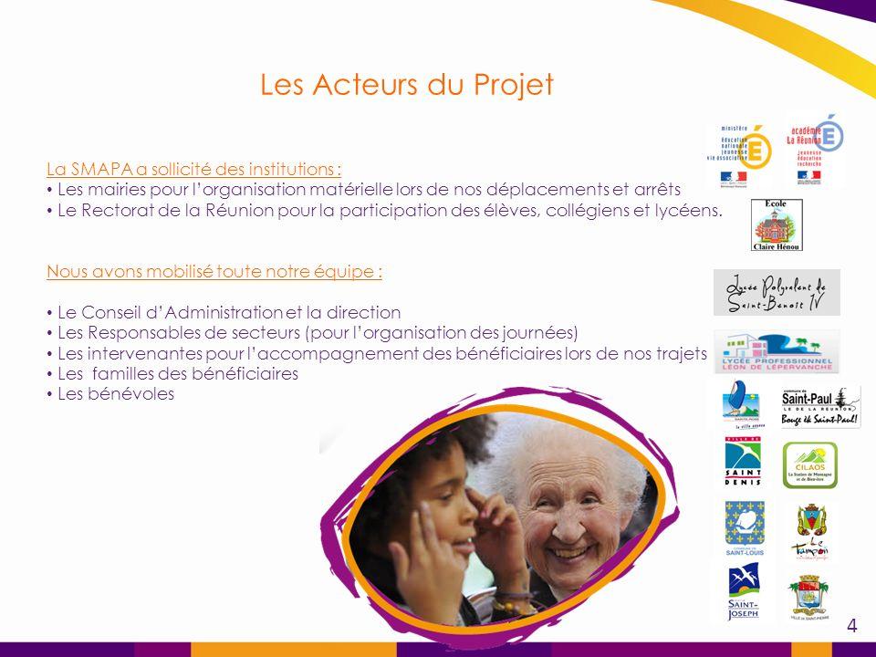 Les Acteurs du Projet 4 La SMAPA a sollicité des institutions :