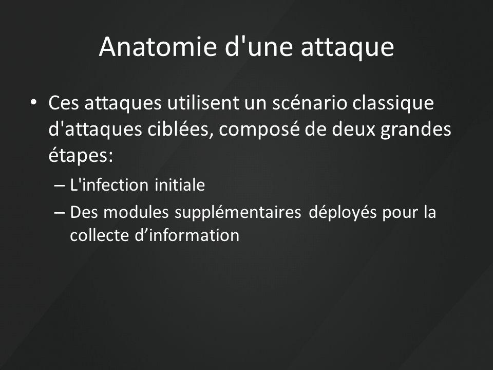 Anatomie d une attaque Ces attaques utilisent un scénario classique d attaques ciblées, composé de deux grandes étapes: