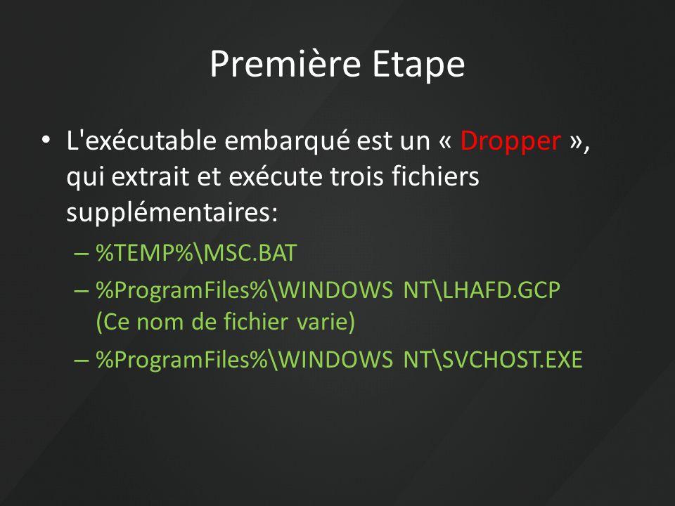 Première Etape L exécutable embarqué est un « Dropper », qui extrait et exécute trois fichiers supplémentaires: