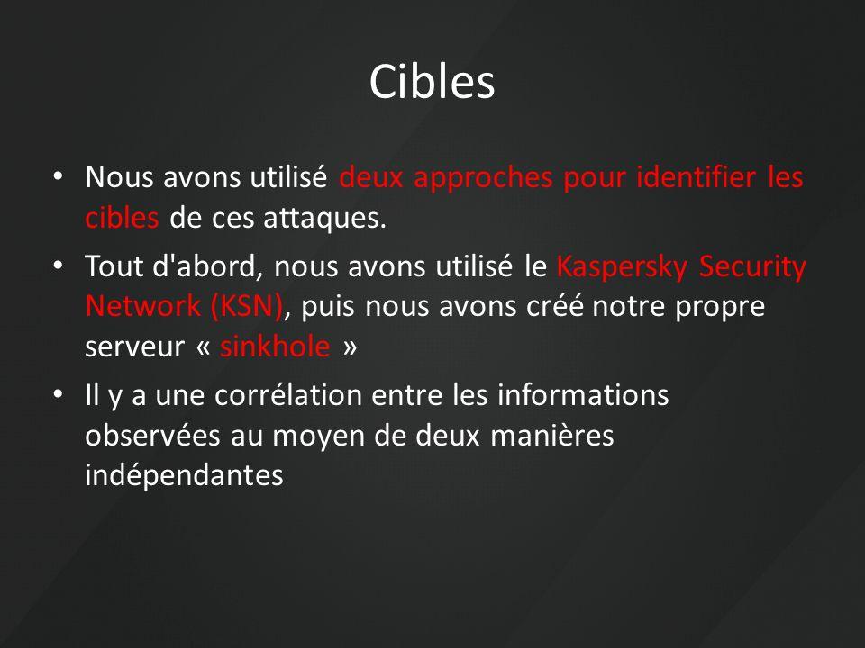 Cibles Nous avons utilisé deux approches pour identifier les cibles de ces attaques.