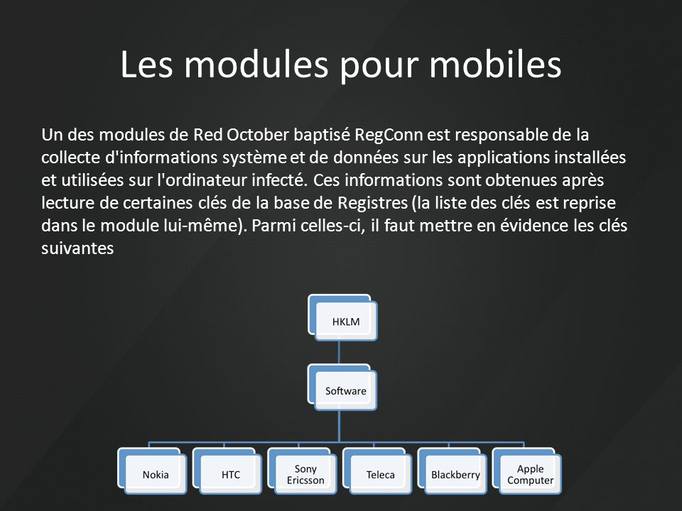 Les modules pour mobiles