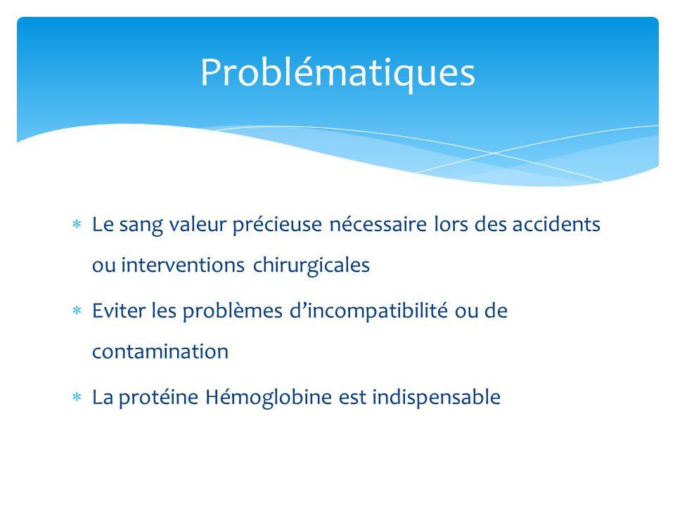 Problématiques Le sang valeur précieuse nécessaire lors des accidents ou interventions chirurgicales.