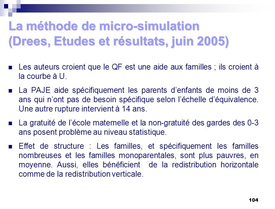 La méthode de micro-simulation (Drees, Etudes et résultats, juin 2005)