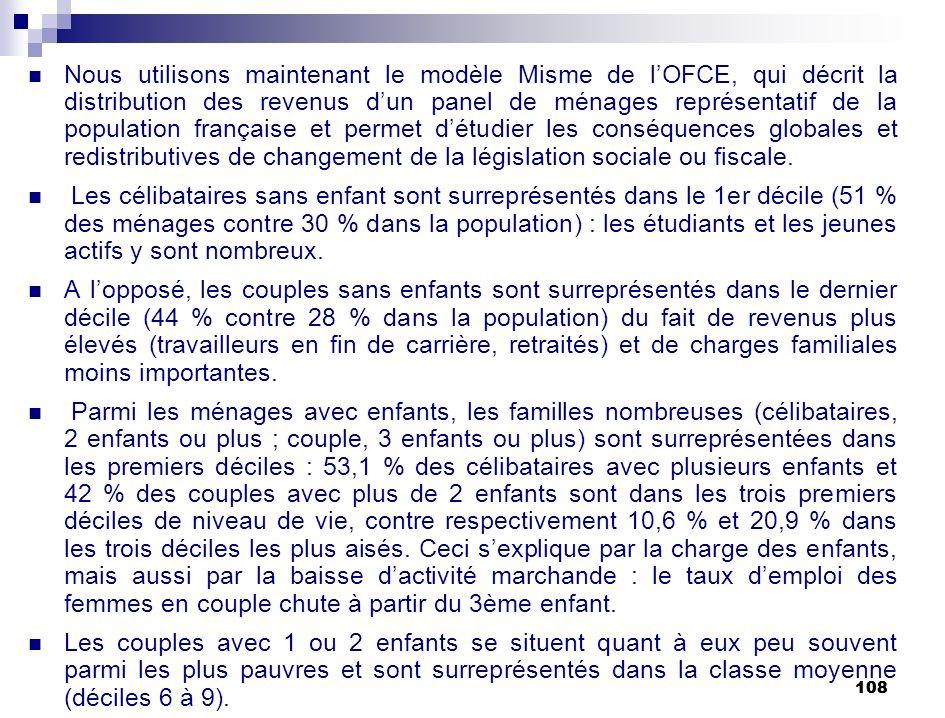 Nous utilisons maintenant le modèle Misme de l'OFCE, qui décrit la distribution des revenus d'un panel de ménages représentatif de la population française et permet d'étudier les conséquences globales et redistributives de changement de la législation sociale ou fiscale.