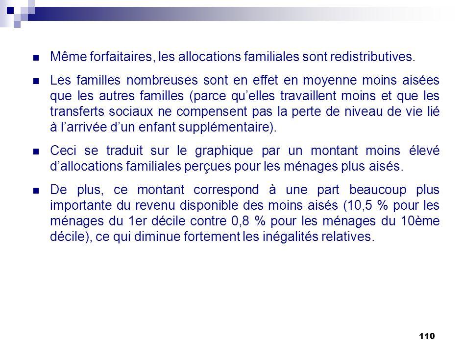 Même forfaitaires, les allocations familiales sont redistributives.
