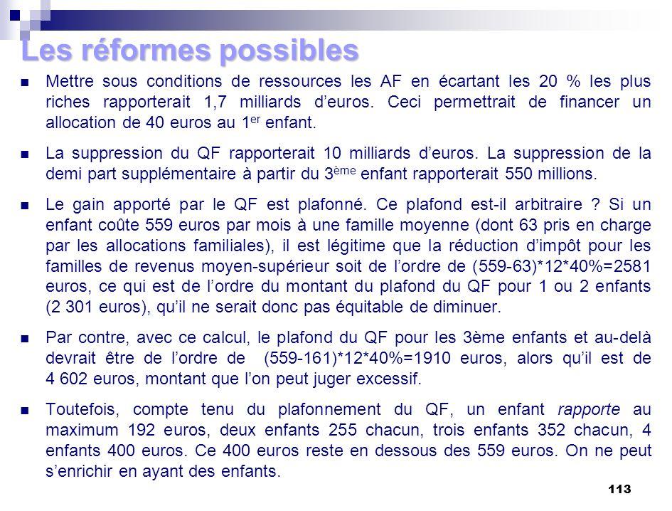 Les réformes possibles