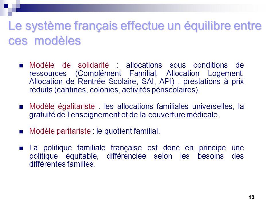 Le système français effectue un équilibre entre ces modèles