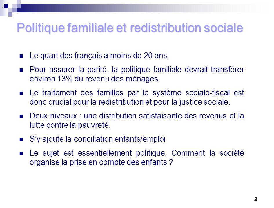 Politique familiale et redistribution sociale