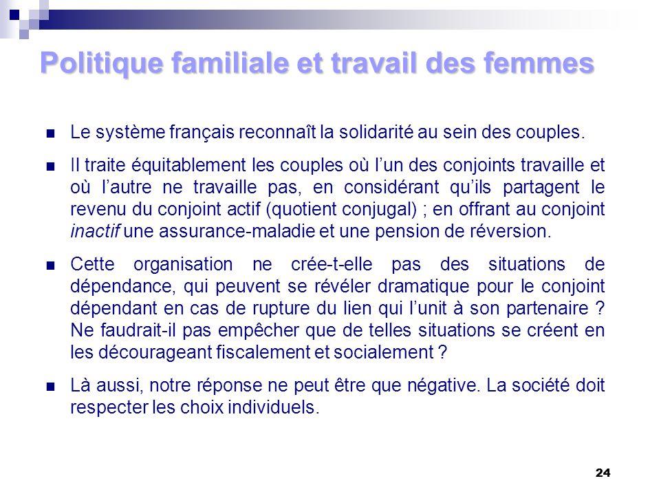 Politique familiale et travail des femmes