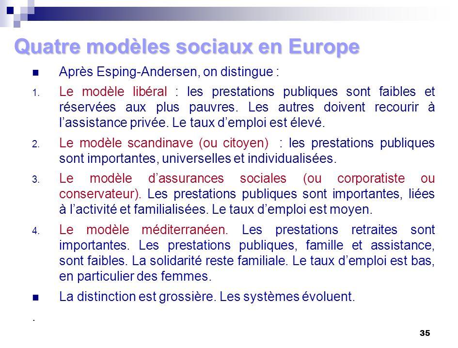 Quatre modèles sociaux en Europe