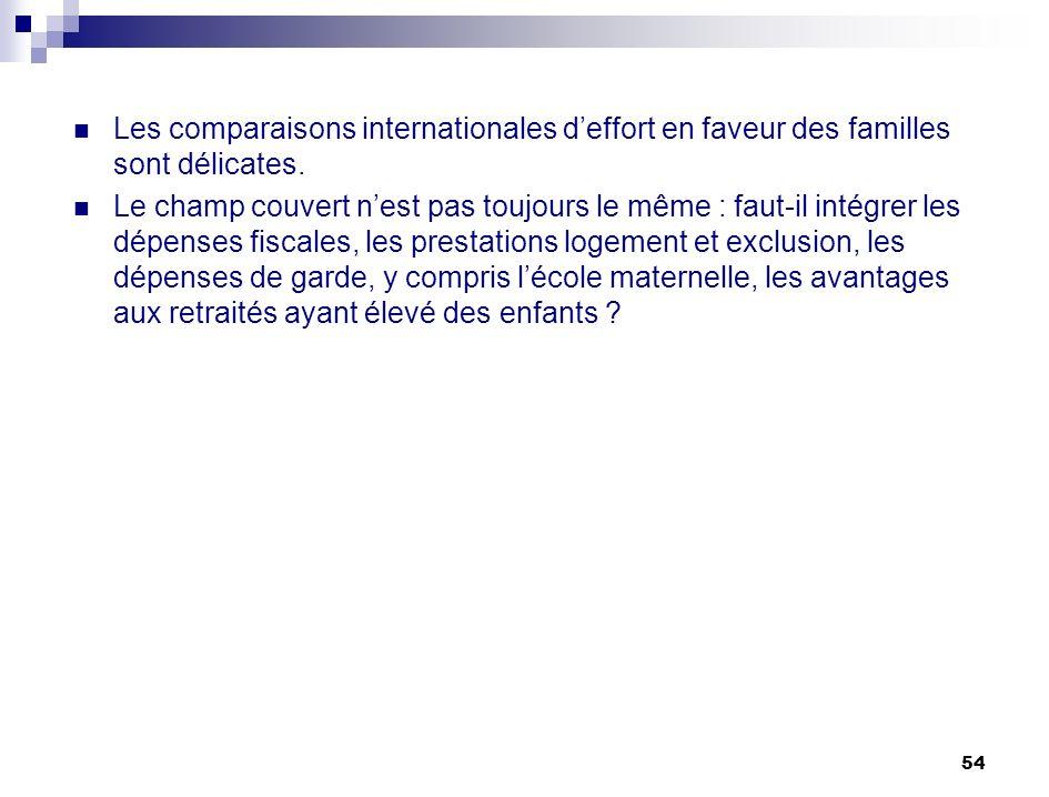 Les comparaisons internationales d'effort en faveur des familles sont délicates.