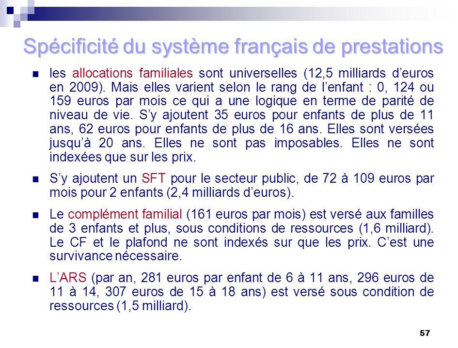 Spécificité du système français de prestations