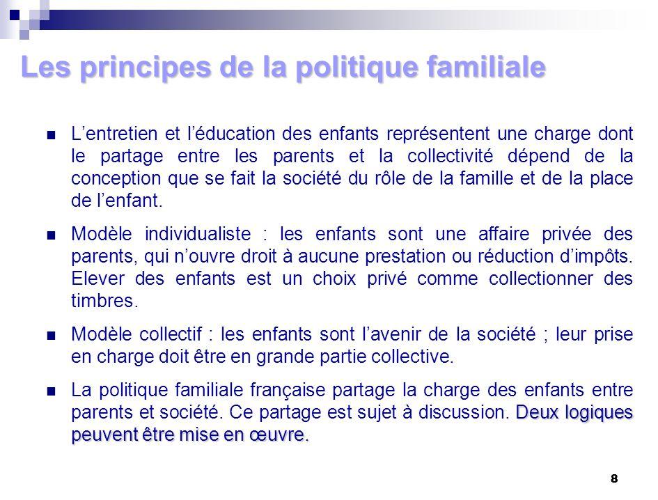 Les principes de la politique familiale