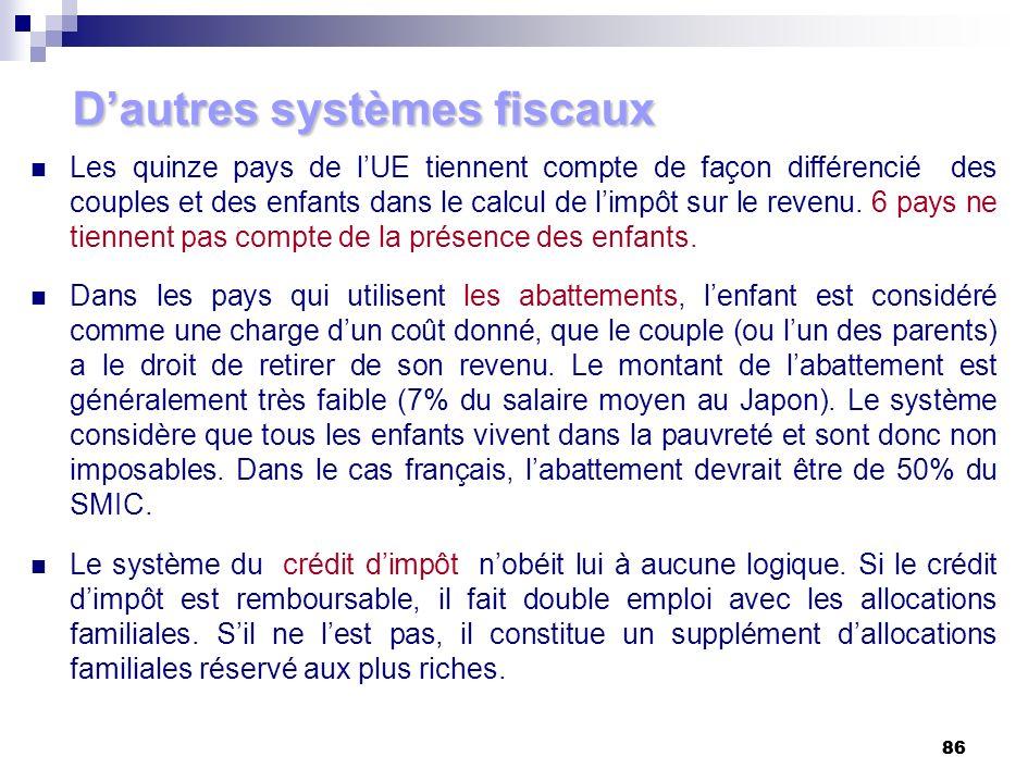 D'autres systèmes fiscaux