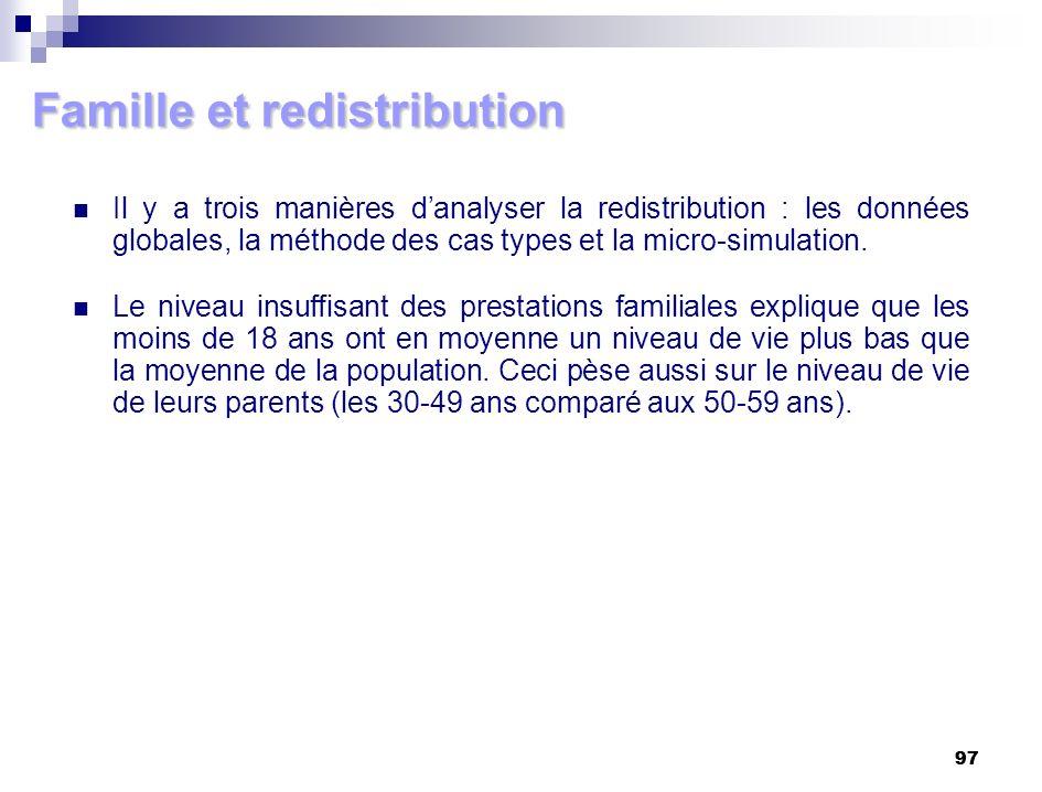 Famille et redistribution