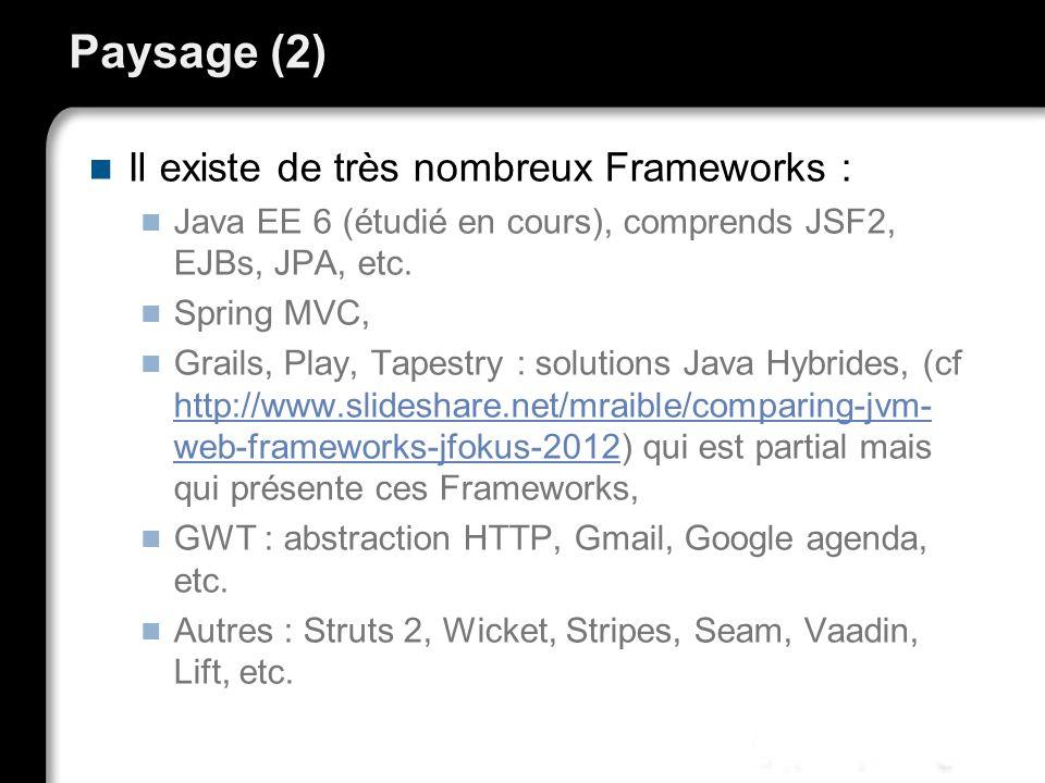 Paysage (2) Il existe de très nombreux Frameworks :