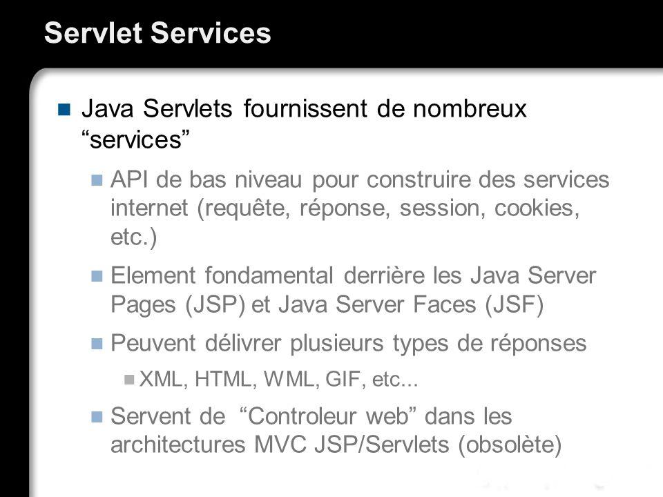 Servlet Services Java Servlets fournissent de nombreux services
