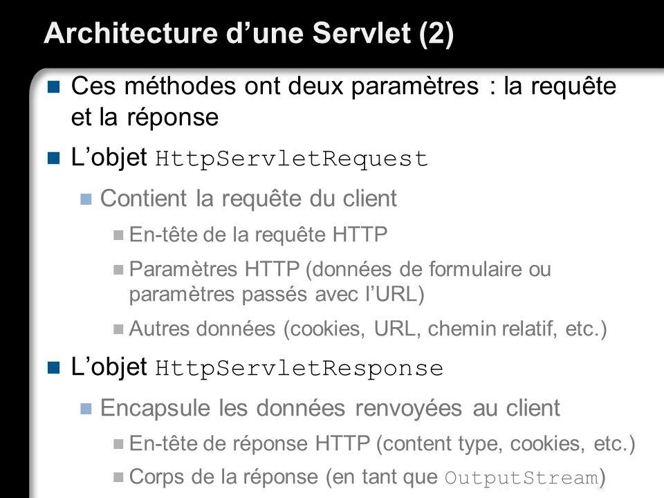 Architecture d'une Servlet (2)
