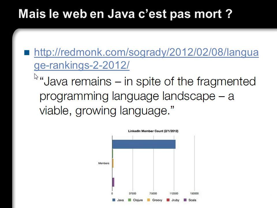 Mais le web en Java c'est pas mort