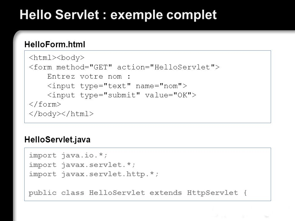 Hello Servlet : exemple complet