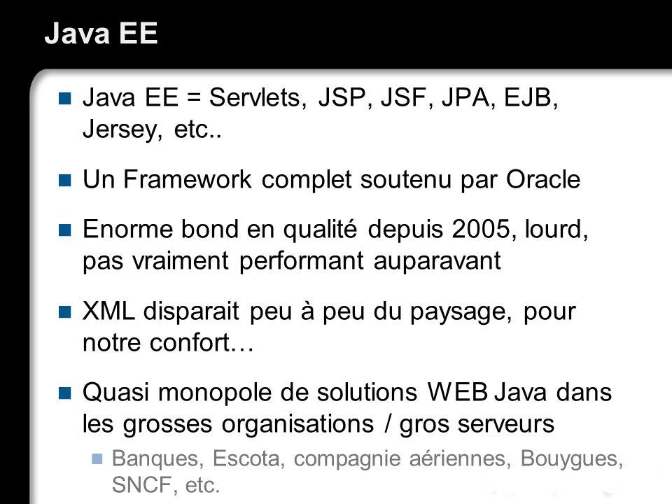 Java EE Java EE = Servlets, JSP, JSF, JPA, EJB, Jersey, etc..