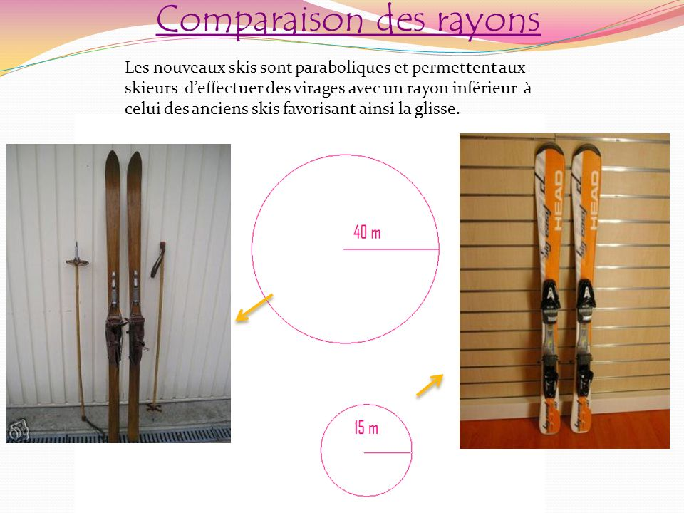 Comparaison des rayons