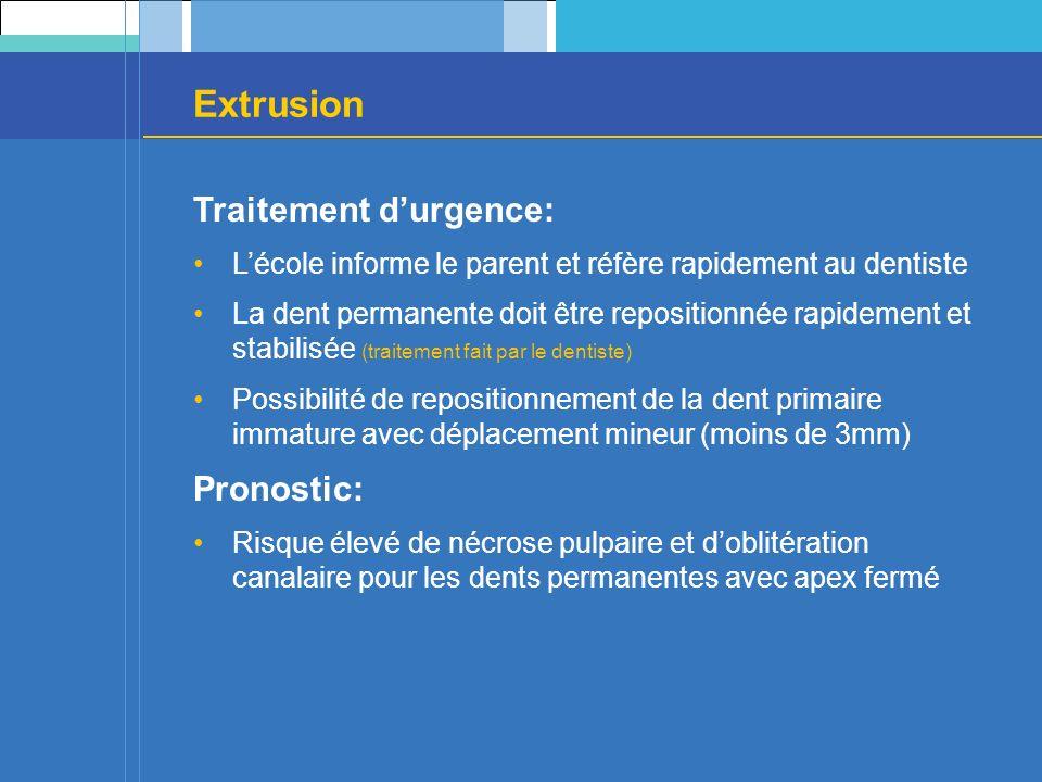 Extrusion Traitement d'urgence: Pronostic: