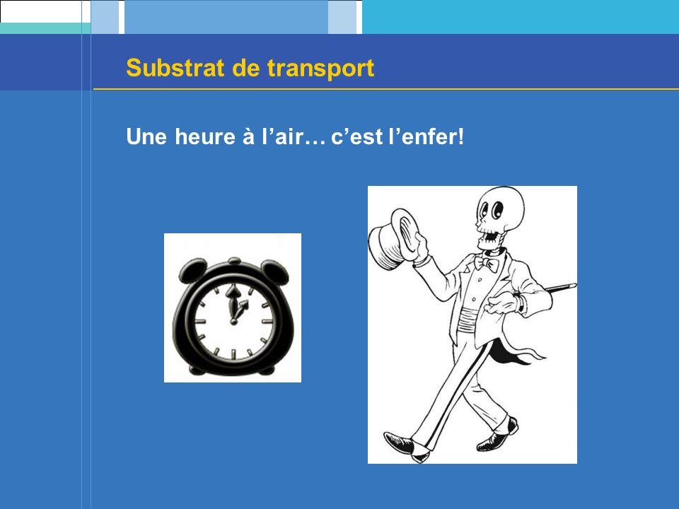 Substrat de transport Une heure à l'air… c'est l'enfer!