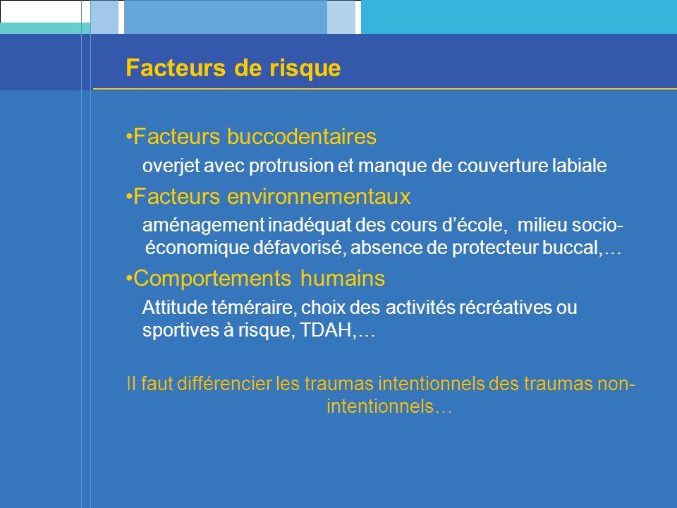 Facteurs de risque Facteurs buccodentaires Facteurs environnementaux