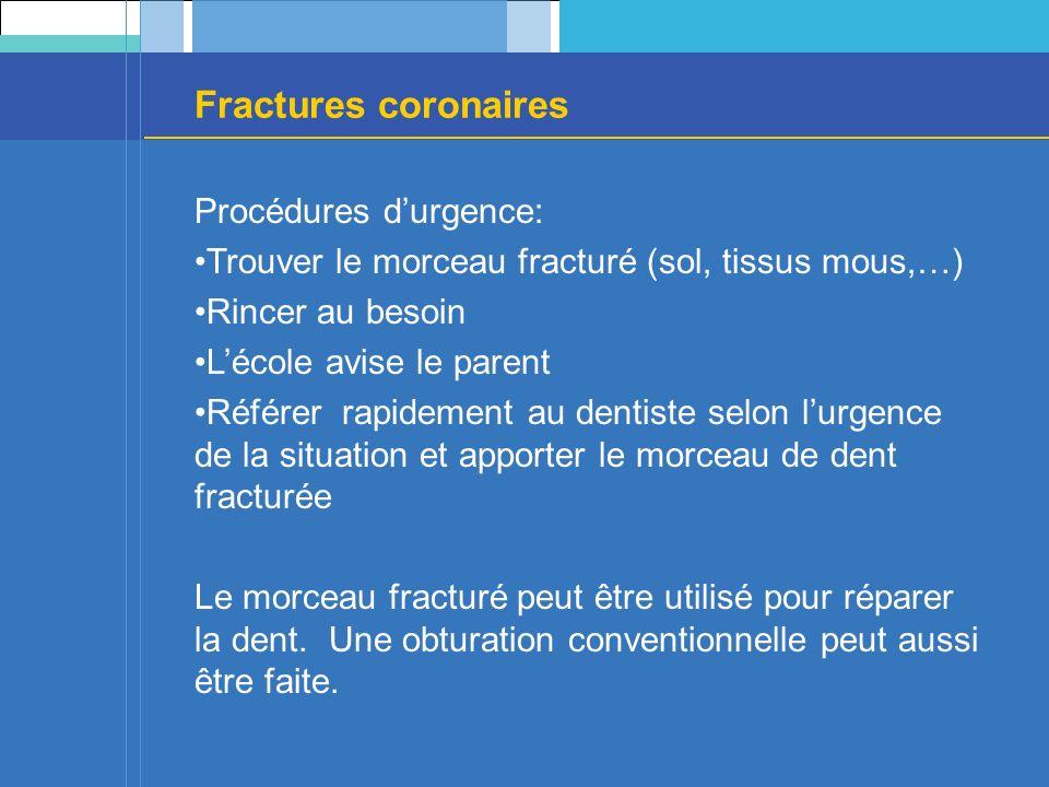 Fractures coronaires Procédures d'urgence: